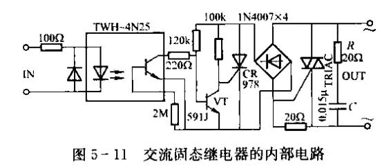 固态继电器有直流固态继电器和交流固态继电器,交流固态继电器的内部电路如下图所示。    交流固态继电器用来控制交流负载电源的通与断,其开关输出电路采用双向晶闸管或普通晶闸管,输出的控制电庆有220V或380V两种。交流固态继电器通常有无源和有源两种结构。   (1)无源固态继电器   无源式交流固态继电器的输人端不需外加电源,而是利用无源敏感元件(例如光敏电阻、温度开关、水温开关等)的变化来控制整个固态继电器的工作状态。   (2)有源固态继电器   有源式交流固态继电器的输人端需要加入3-30V电压