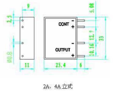 2A、4A立式