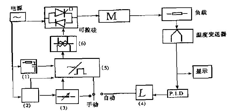 的工作原理是通过控制可控硅的导通与关断来实现