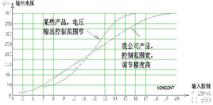 三相交流电路的进线r