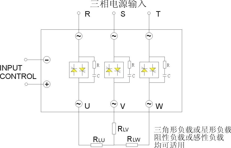 晶谷JG-系列三相交流固态继电器,为三刀单掷常开式结构,是集三只单相交流固态继电器为一体,并以单一输入控制端对三相负载进行开或关的切换,可方便地控制三相交流电机、加热器等三相负载。继电器输入输出光电隔离,内置RC吸收回路,LED显示工作状态。继电器工作电压36-430VAC,负载输出端电流等级及型号如下表:
