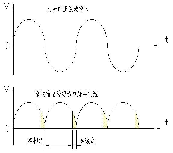 移相触发电路,四路单向可控硅组成的全控桥