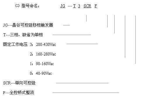 概述   1、晶谷三相整流移相触发器它内部集三相电压同步过零检测、移相电路、输入控制电路和六路驱动可控硅的触发电路于一体,独特的全兼容输入控制模式, 0-5Vdc、0-10Vdc、4-20mA、1-5Vdc、0-10mA等自动方式均能适应,无须专门特别订制,也可用电位器手动控制。在输入控制作用下,产生三相可改变导通角度的强触发脉冲信号再去分别控制可控硅,即可实现三相负载电压从0V到电网全电压的无级可调。输入调节范围宽,输出调节精度高,抗干扰能力强,上电无瞬间冲击。触发器无须外接同步变压器,也无须外接