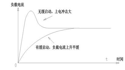 法安通隔离器接线图