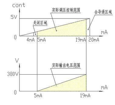 """触发器lsjk-t3scrf+可控硅""""的全控或半控"""