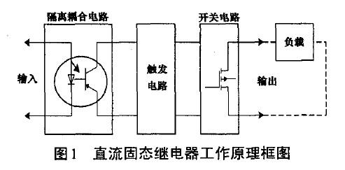 直流固态继电器工作原理框图