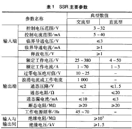 表1 固态继电器的主要参数