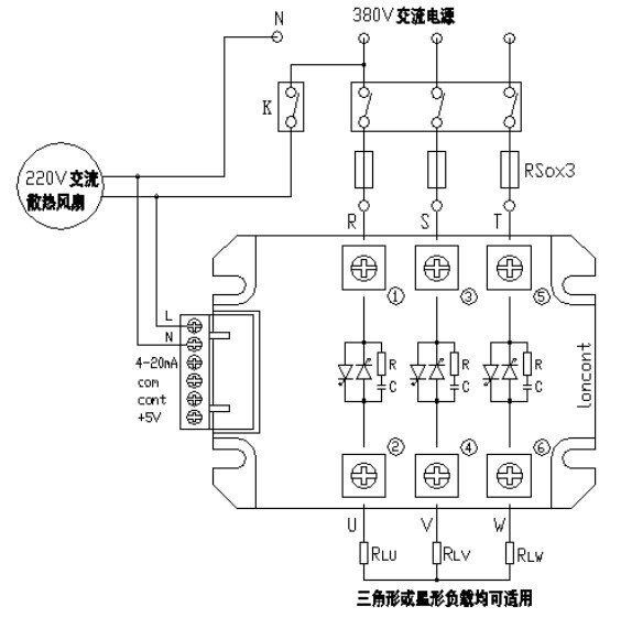 概述 1、晶谷三相交流固态调压器采用进口大规模集成电路设计,内部集三相移相触发电路、单向可控硅、RC阻容吸收回路及电源电路等于一体,可自动或手动调节以改变负载上的电压,从而调节三相输出功率。即在输入控制作用下,产生三相可改变导通角的强触发脉冲信号再去分别控制内部可控硅,实现三相负载电压从0V到电网全电压的无级可调。 2、全面支持4-20mA、0-5Vdc、0-10Vdc、1-5Vdc、0-10mA等输入自动控制模式,也可用手动控制,输出电压从0V到最大值线性可调,输入调节范围宽,输出调节精度高,三相对称
